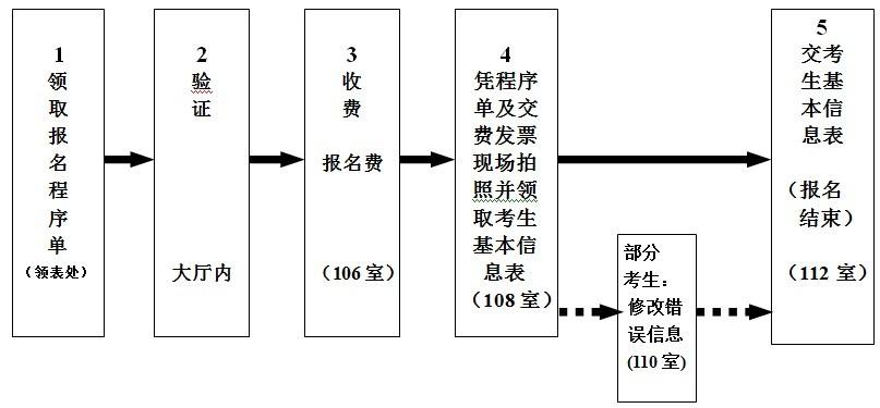 云大组织结构图